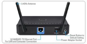 Wireless-access-point